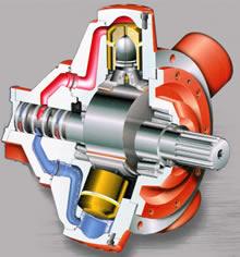 Hydraulic Products Swp Hydraulics
